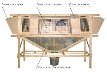 клетки по чертежам Михайлова